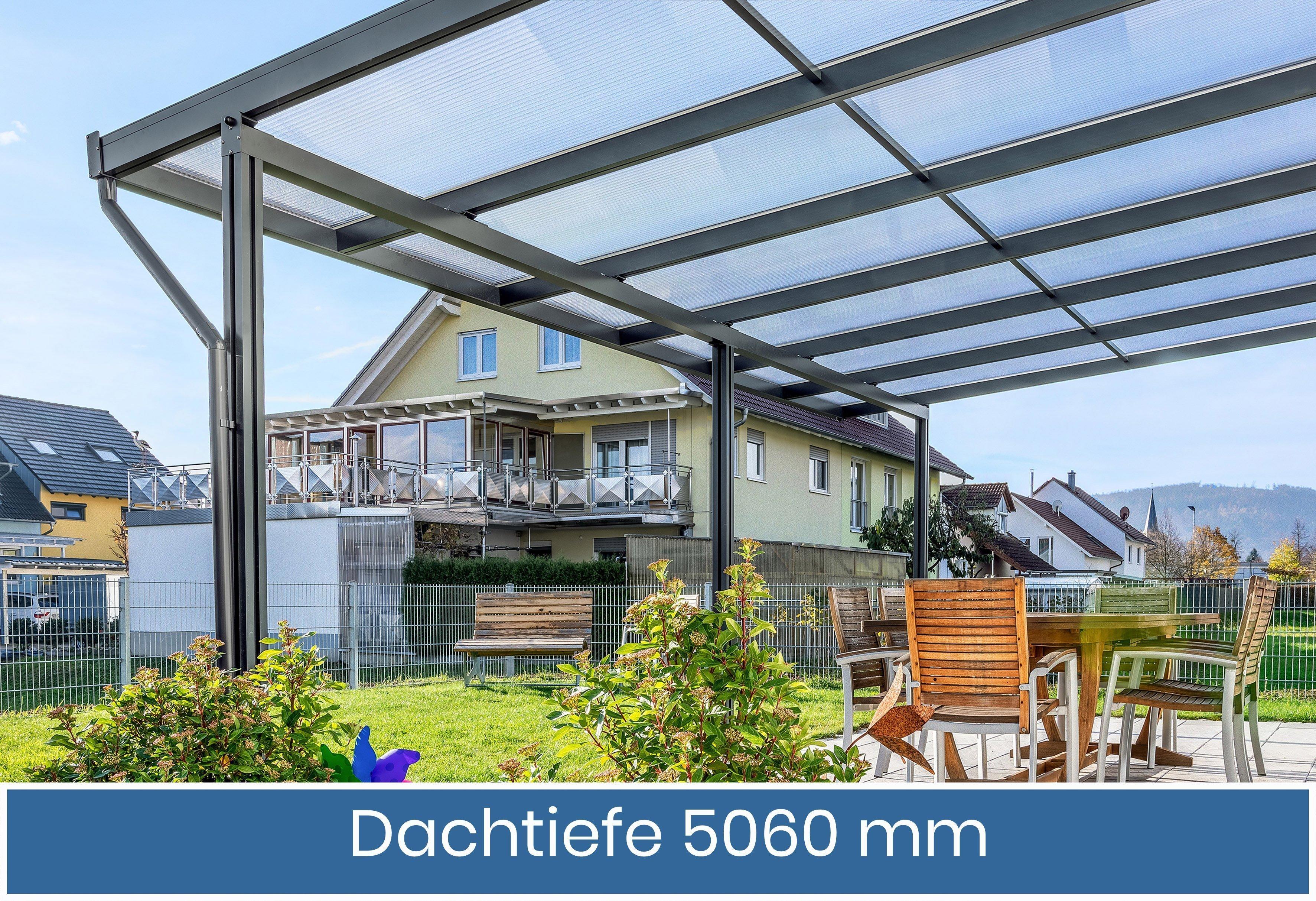Gutta Premium Terrassendach | Dachtiefe 506 cm